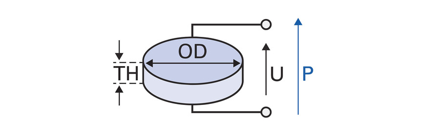 Piezoelectric discs, allocation of dimensions and direction of polarization P
